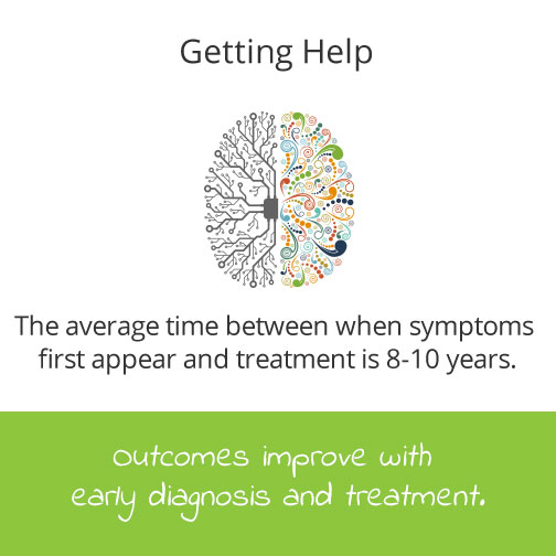 The average time between when symptoms first appear and treatment is 8-10 years.