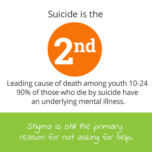 Mental Disorders Among Leading Causes >> What Is Stigma Help And Hope For Youth